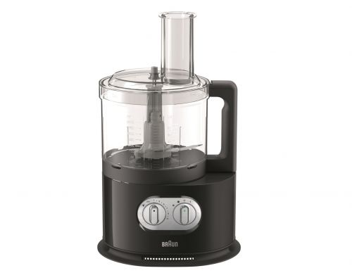 Identity Collection Food Processor